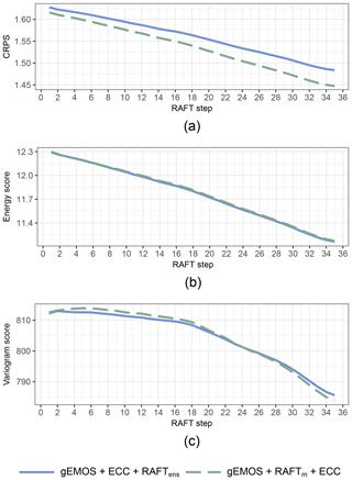 https://www.nonlin-processes-geophys.net/27/35/2020/npg-27-35-2020-f07