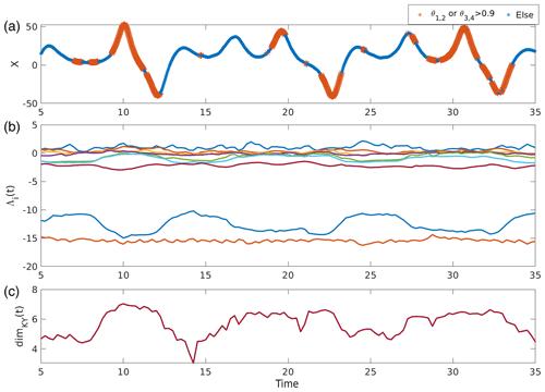 https://www.nonlin-processes-geophys.net/27/51/2020/npg-27-51-2020-f05