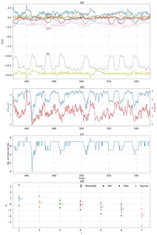 https://www.nonlin-processes-geophys.net/27/51/2020/npg-27-51-2020-f09