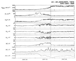 https://www.nonlin-processes-geophys.net/27/75/2020/npg-27-75-2020-f09