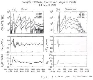 https://www.nonlin-processes-geophys.net/27/75/2020/npg-27-75-2020-f19
