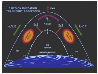 https://www.nonlin-processes-geophys.net/27/75/2020/npg-27-75-2020-f23