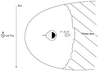 https://www.nonlin-processes-geophys.net/27/75/2020/npg-27-75-2020-f25