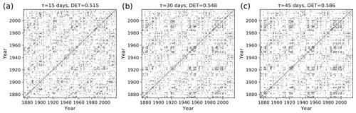 https://npg.copernicus.org/articles/28/213/2021/npg-28-213-2021-f12