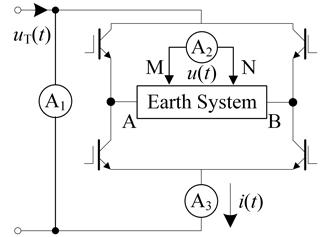 https://npg.copernicus.org/articles/28/247/2021/npg-28-247-2021-f04